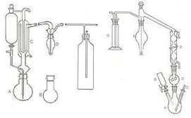 Apparecchi determinazione anidride solforosa (SO2) nei vini e conserve vegetali, in vetro borosilicato